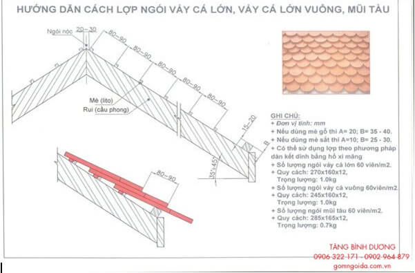 Cách lợp ngói lợp vảy cá Hạ Long, Đất Việt